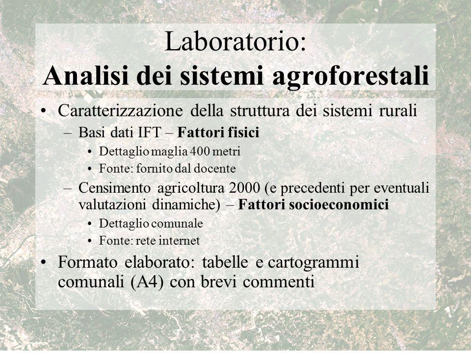 Laboratorio: Analisi dei sistemi agroforestali