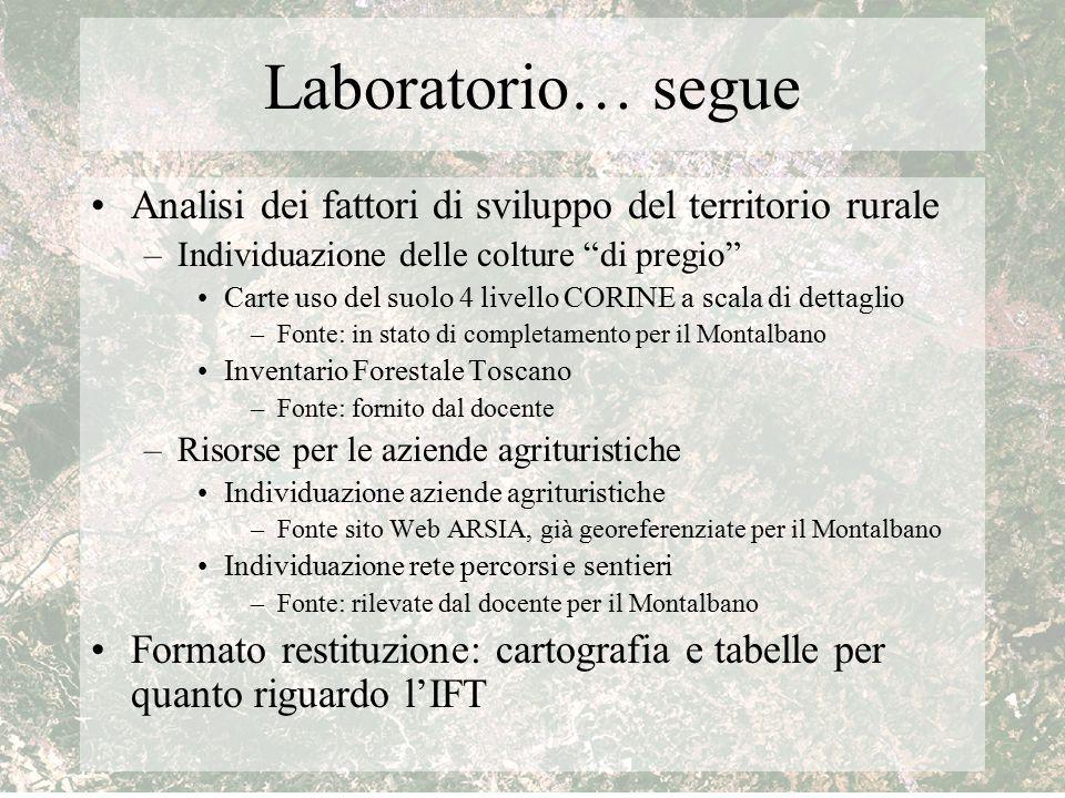 Laboratorio… segue Analisi dei fattori di sviluppo del territorio rurale. Individuazione delle colture di pregio