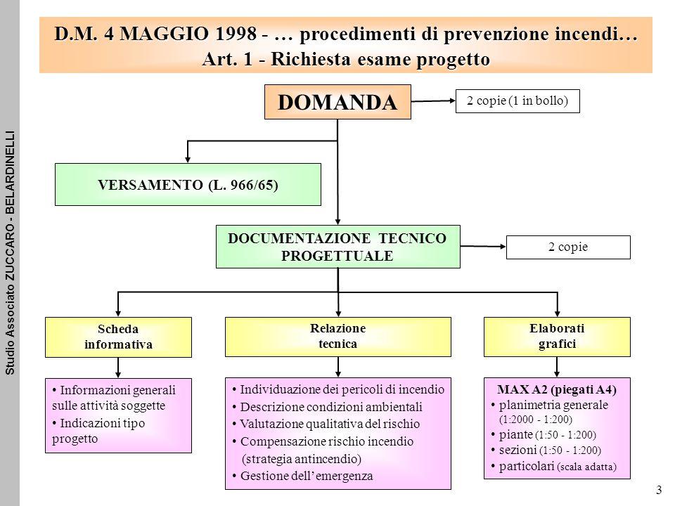 DOMANDA D.M. 4 MAGGIO 1998 - … procedimenti di prevenzione incendi…