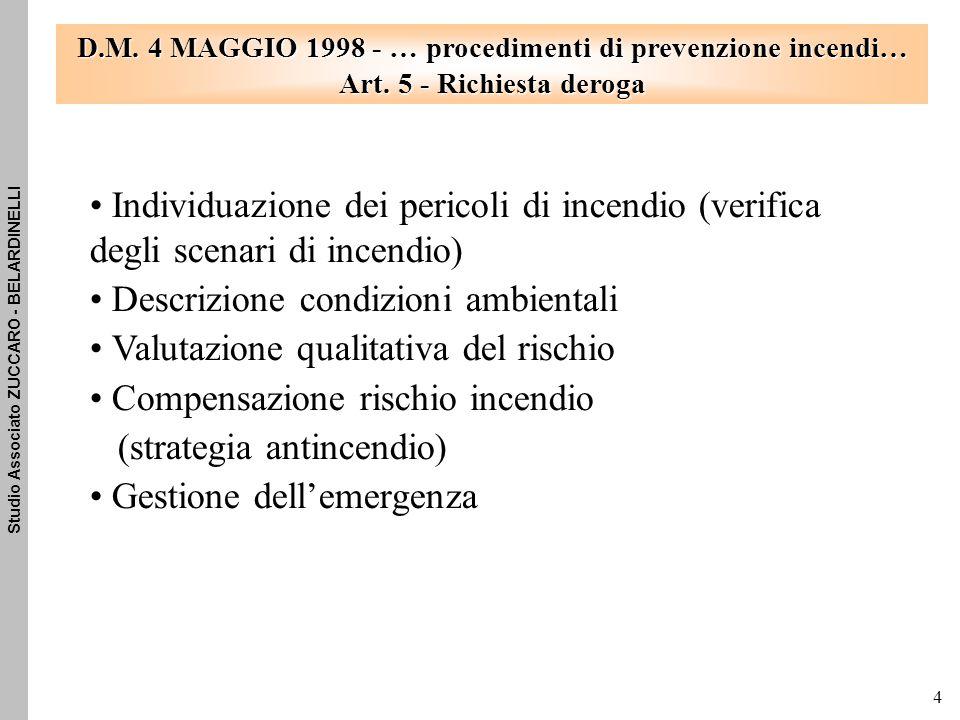 D.M. 4 MAGGIO 1998 - … procedimenti di prevenzione incendi…