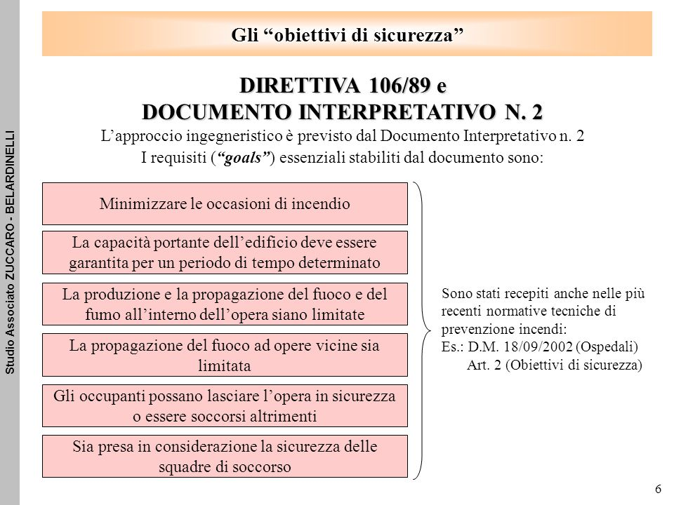Gli obiettivi di sicurezza DOCUMENTO INTERPRETATIVO N. 2