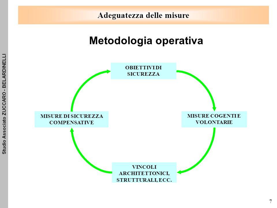 Adeguatezza delle misure Metodologia operativa OBIETTIVI DI SICUREZZA