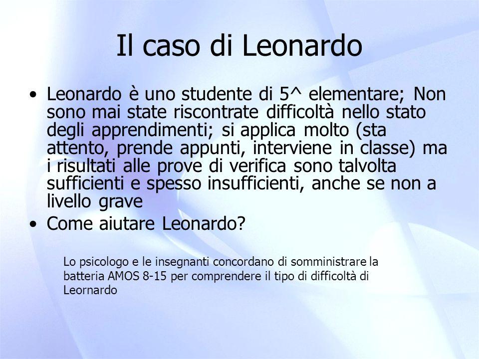 Il caso di Leonardo