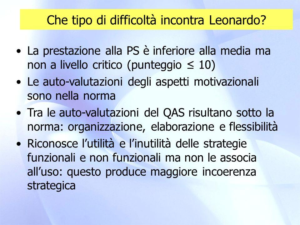 Che tipo di difficoltà incontra Leonardo