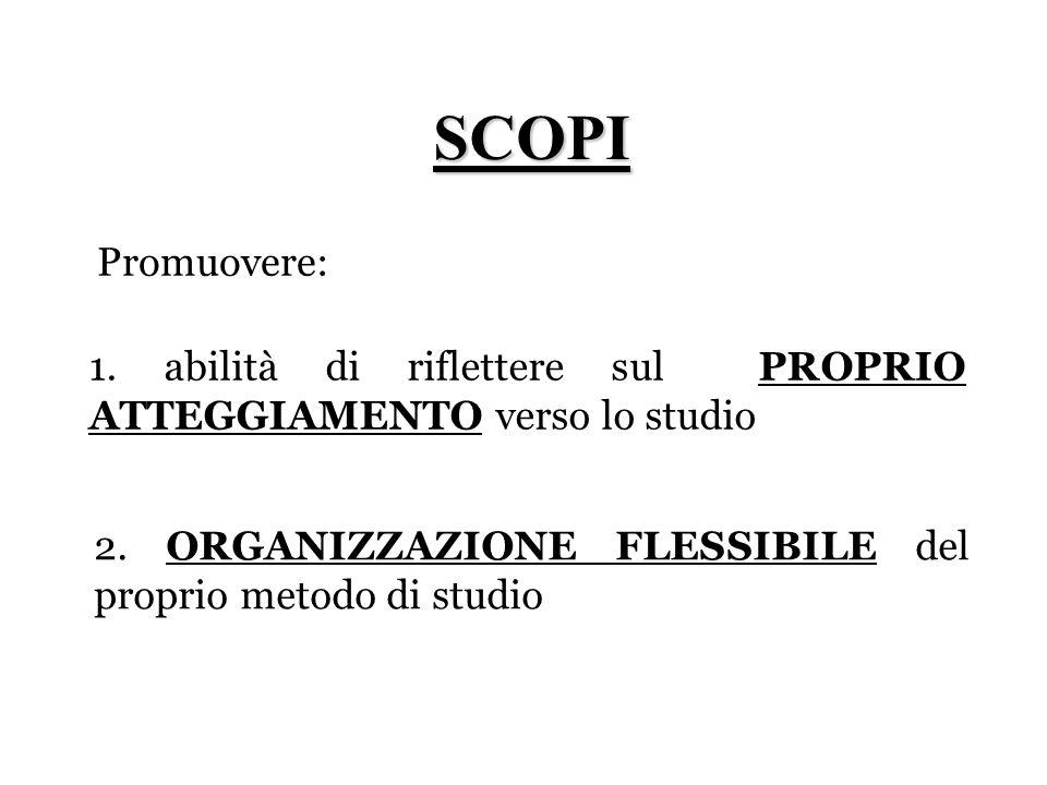 SCOPI Promuovere: 1. abilità di riflettere sul PROPRIO ATTEGGIAMENTO verso lo studio.