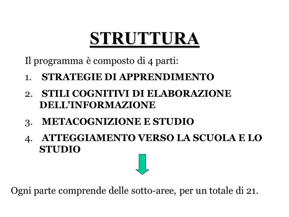 STRUTTURA Il programma è composto di 4 parti: