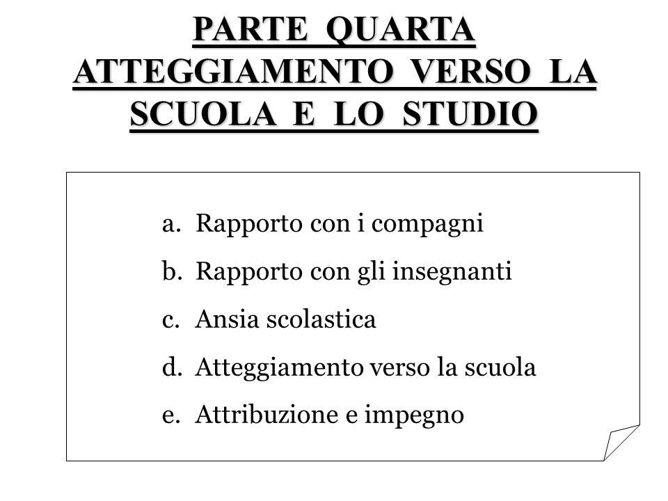 PARTE QUARTA ATTEGGIAMENTO VERSO LA SCUOLA E LO STUDIO