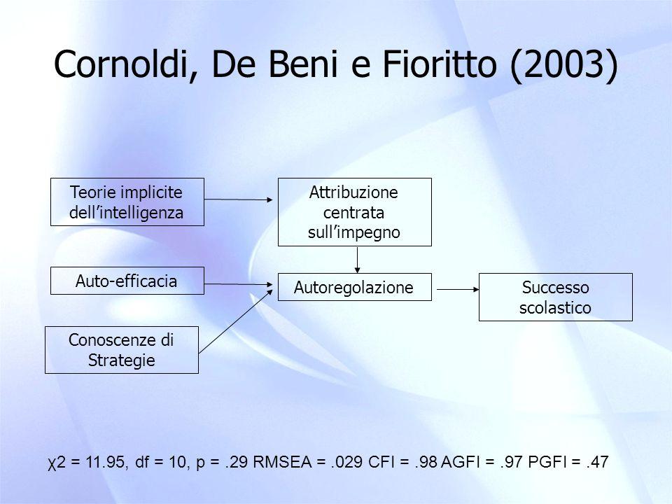 Cornoldi, De Beni e Fioritto (2003)
