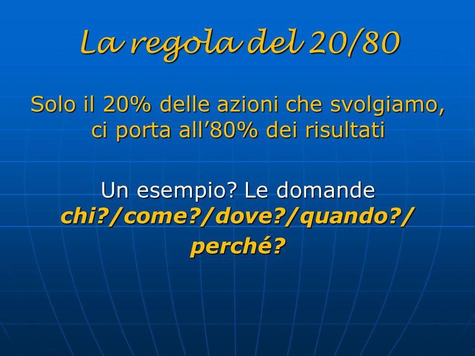 La regola del 20/80 Solo il 20% delle azioni che svolgiamo, ci porta all'80% dei risultati. Un esempio Le domande chi /come /dove /quando /