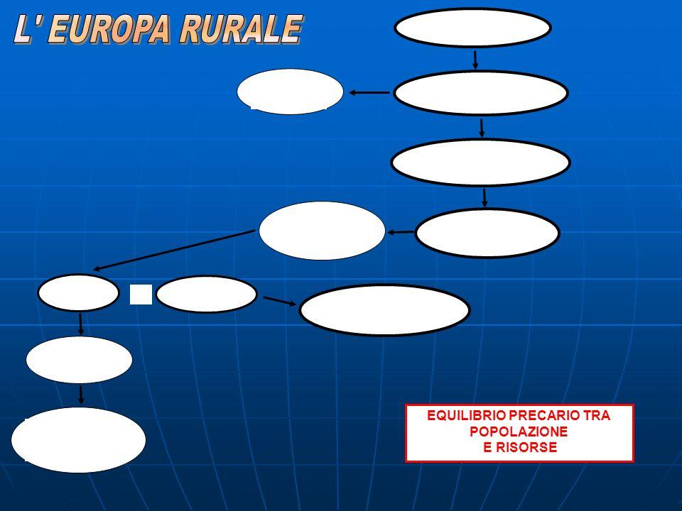 L EUROPA RURALE EQUILIBRIO PRECARIO TRA POPOLAZIONE E RISORSE
