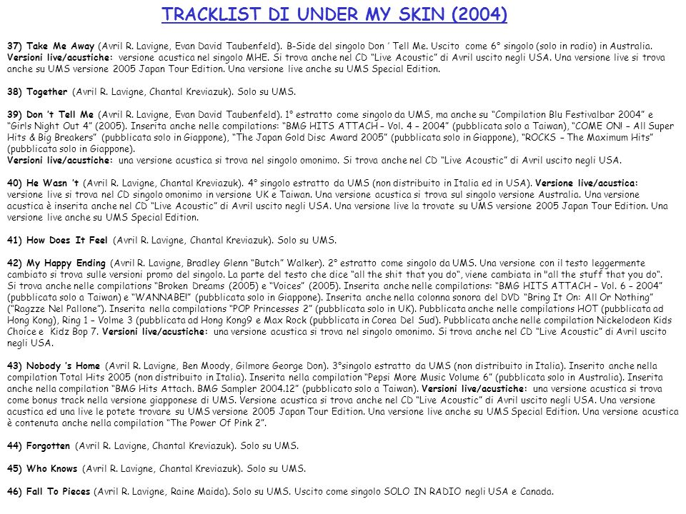 TRACKLIST DI UNDER MY SKIN (2004)