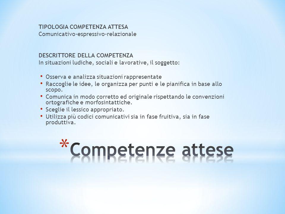 Competenze attese TIPOLOGIA COMPETENZA ATTESA