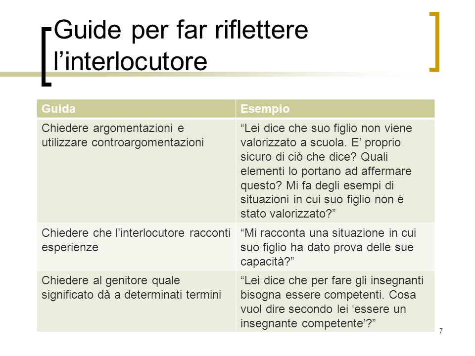 Guide per far riflettere l'interlocutore