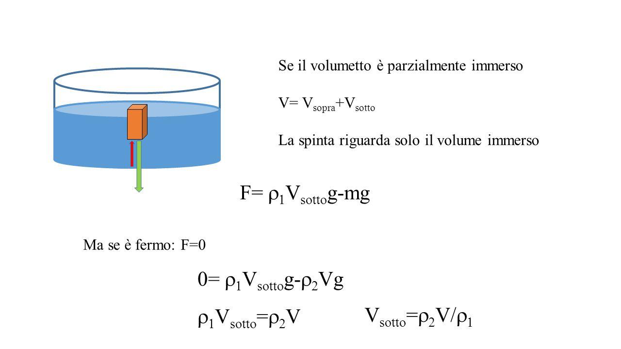 F= r1Vsottog-mg 0= r1Vsottog-r2Vg Vsotto=r2V/r1 r1Vsotto=r2V