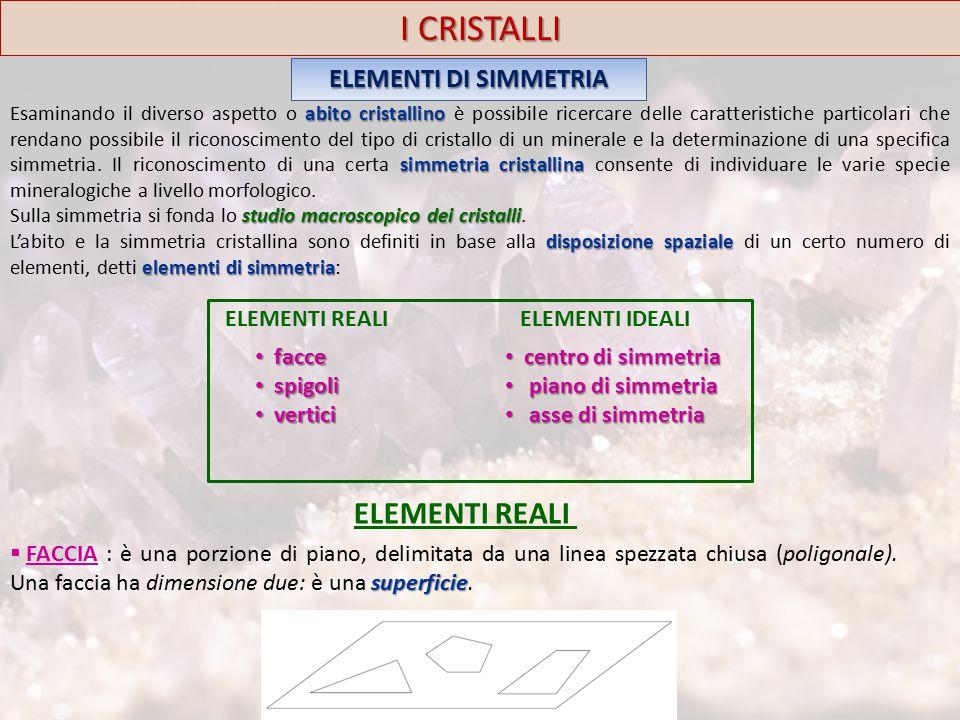 I CRISTALLI ELEMENTI REALI ELEMENTI DI SIMMETRIA facce spigoli vertici