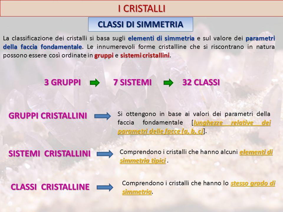 I CRISTALLI CLASSI DI SIMMETRIA 3 GRUPPI 7 SISTEMI 32 CLASSI