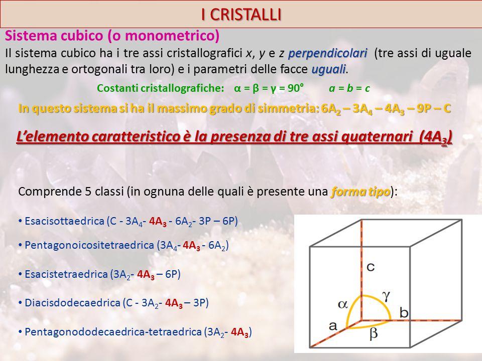 I CRISTALLI Sistema cubico (o monometrico)