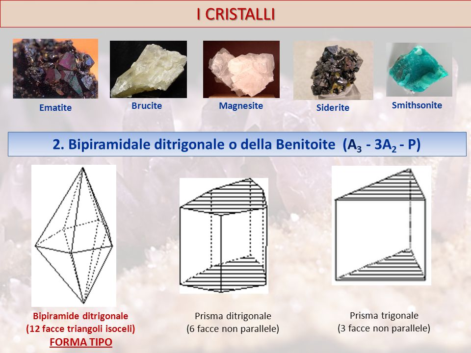 Bipiramide ditrigonale (12 facce triangoli isoceli)