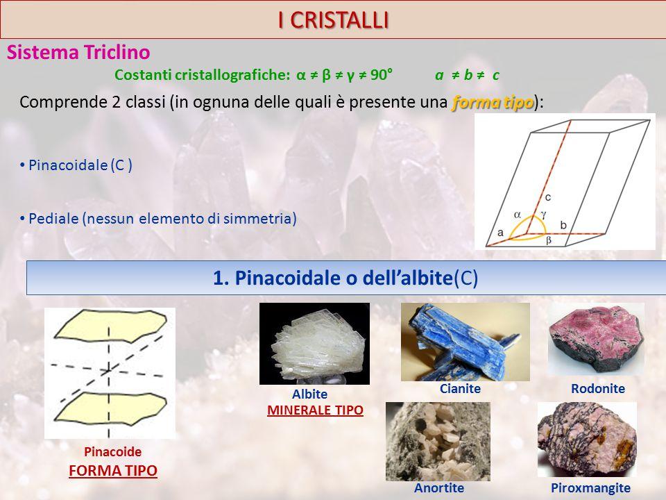 Costanti cristallografiche: α ≠ β ≠ γ ≠ 90° a ≠ b ≠ c