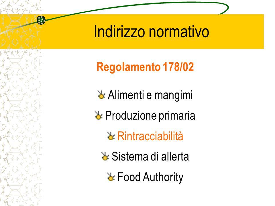 Indirizzo normativo Regolamento 178/02 Alimenti e mangimi
