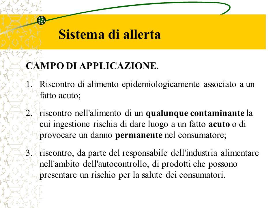 Sistema di allerta CAMPO DI APPLICAZIONE.