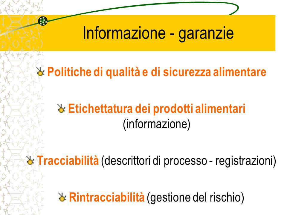 Informazione - garanzie