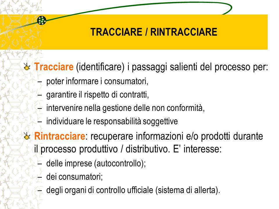 TRACCIARE / RINTRACCIARE