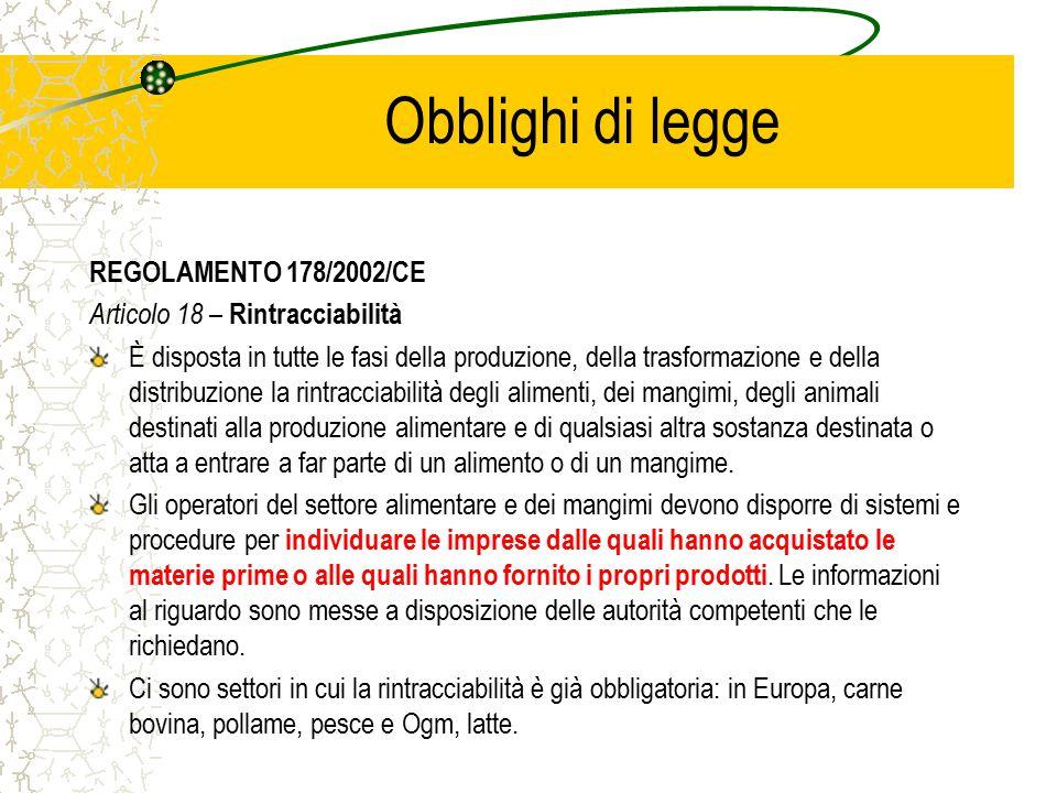 Obblighi di legge REGOLAMENTO 178/2002/CE