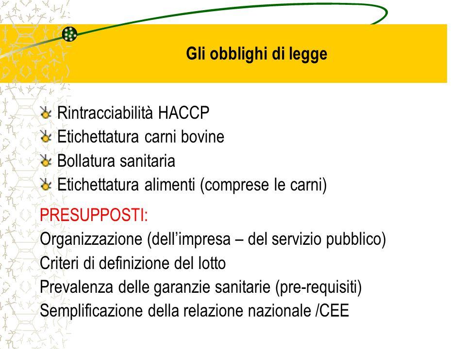 Gli obblighi di legge Rintracciabilità HACCP. Etichettatura carni bovine. Bollatura sanitaria. Etichettatura alimenti (comprese le carni)