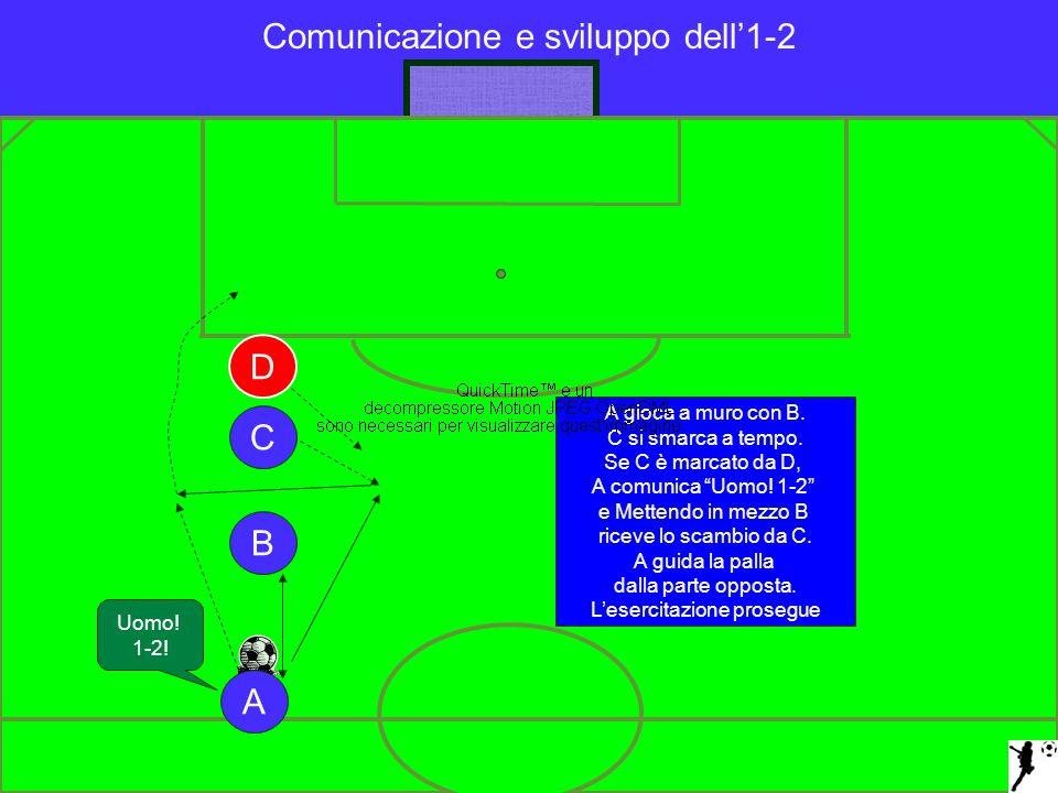 Comunicazione e sviluppo dell'1-2