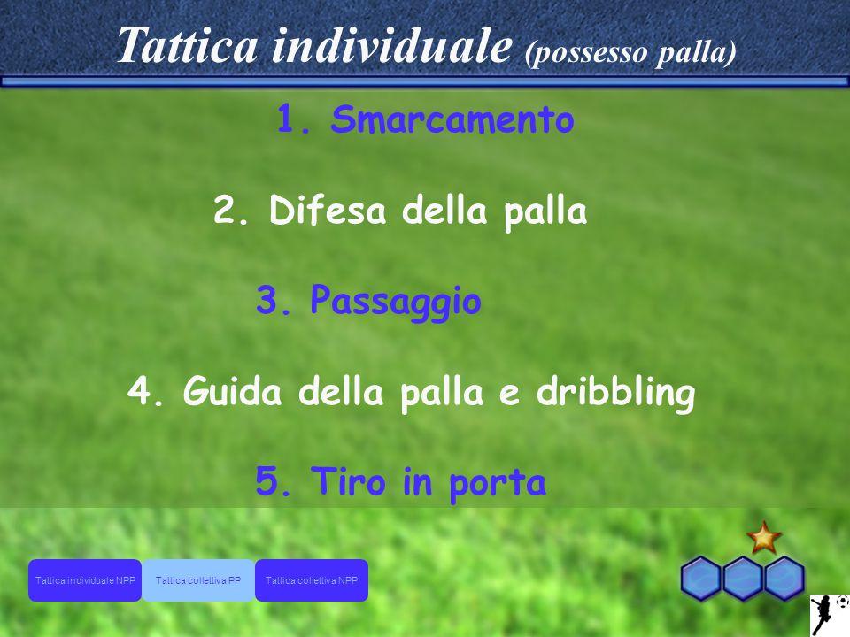 Tattica individuale (possesso palla) 4. Guida della palla e dribbling