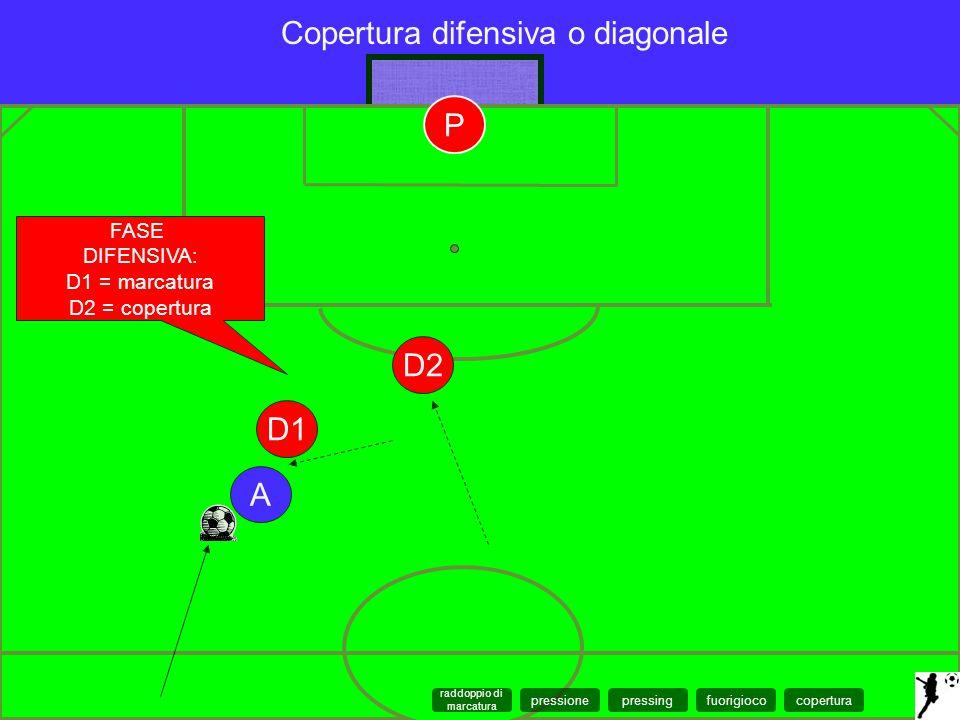 Copertura difensiva o diagonale