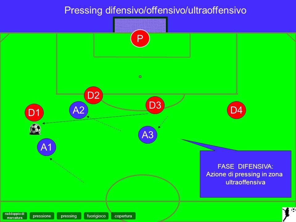 Pressing difensivo/offensivo/ultraoffensivo