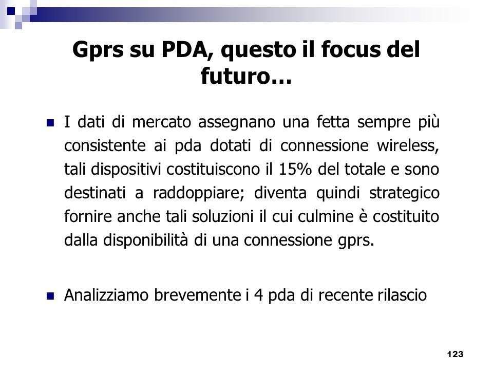 Gprs su PDA, questo il focus del futuro…