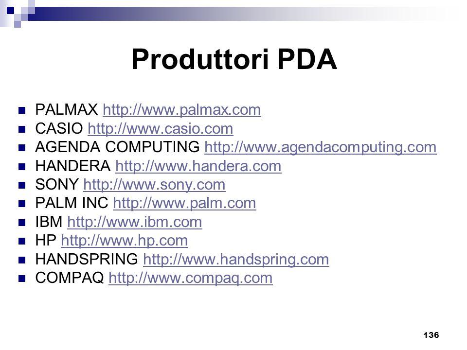 Produttori PDA PALMAX http://www.palmax.com CASIO http://www.casio.com