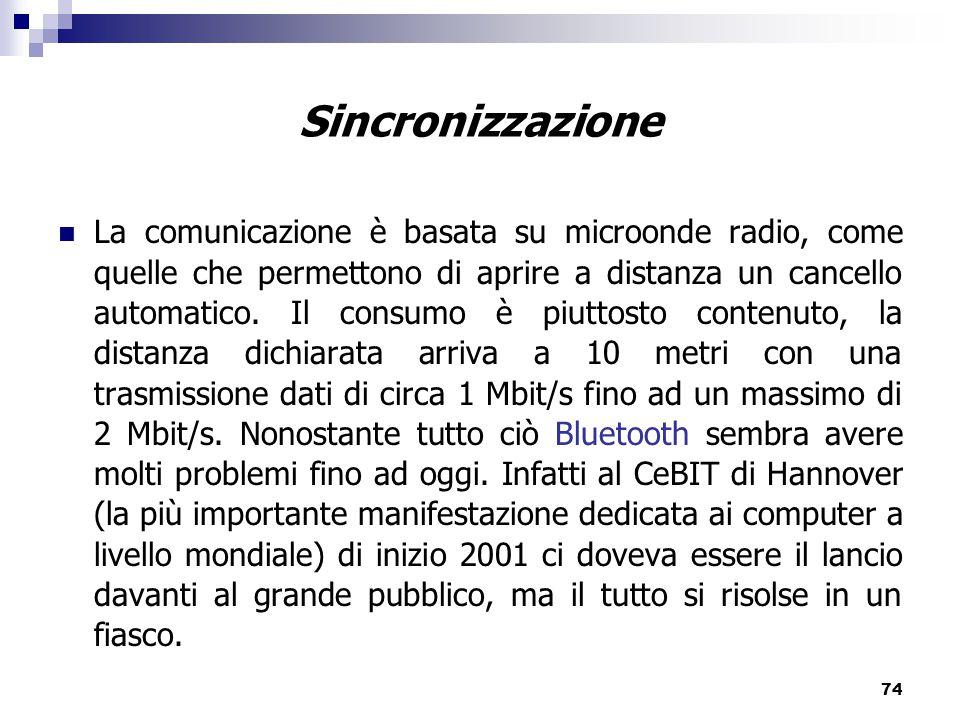 Sincronizzazione