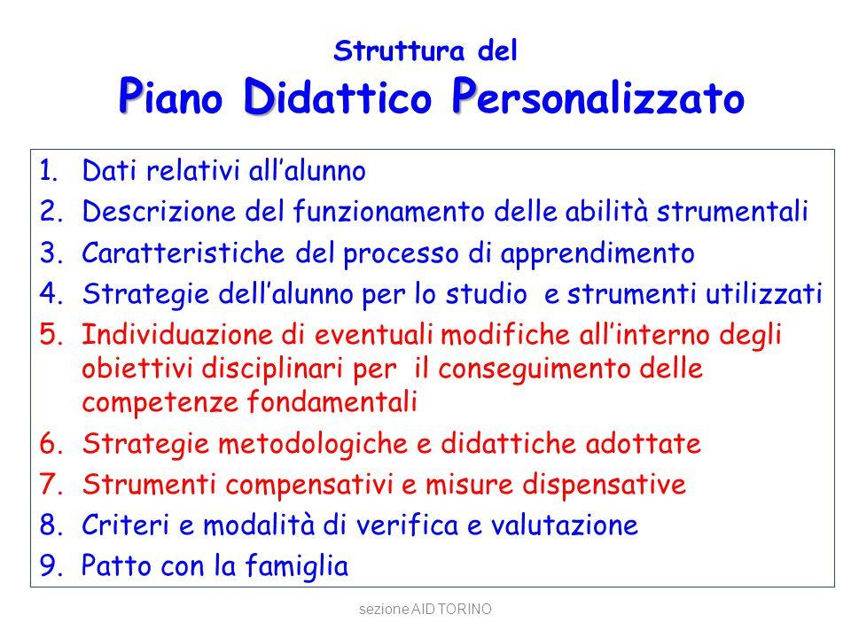 Struttura del Piano Didattico Personalizzato