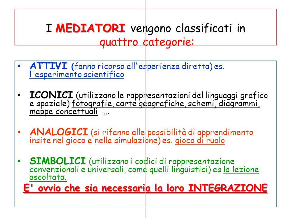 I MEDIATORI vengono classificati in quattro categorie: