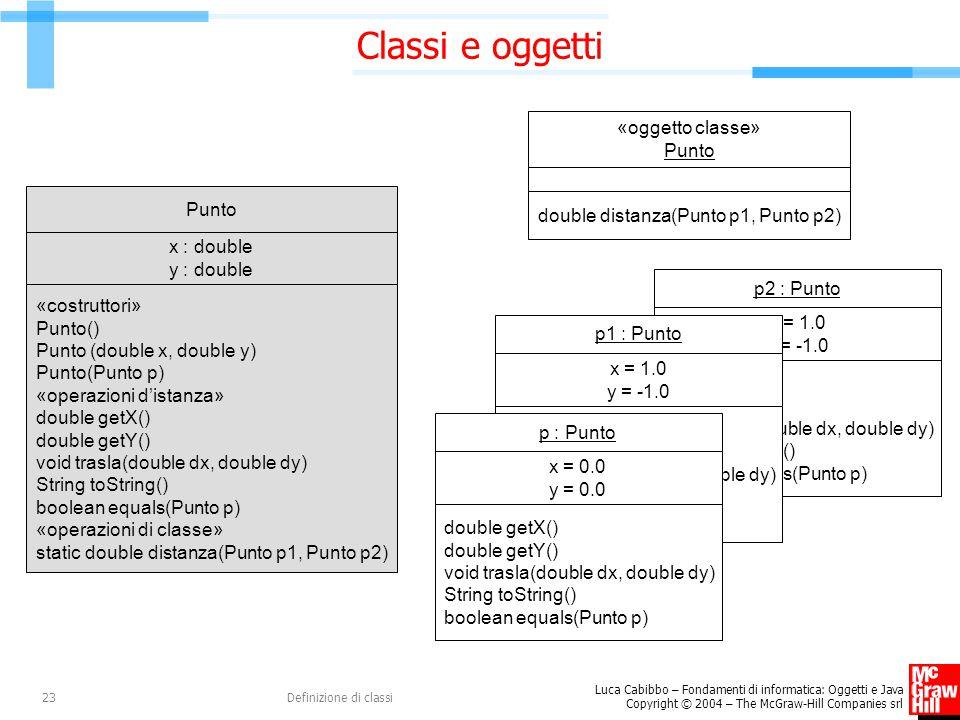 Classi e oggetti «oggetto classe» Punto