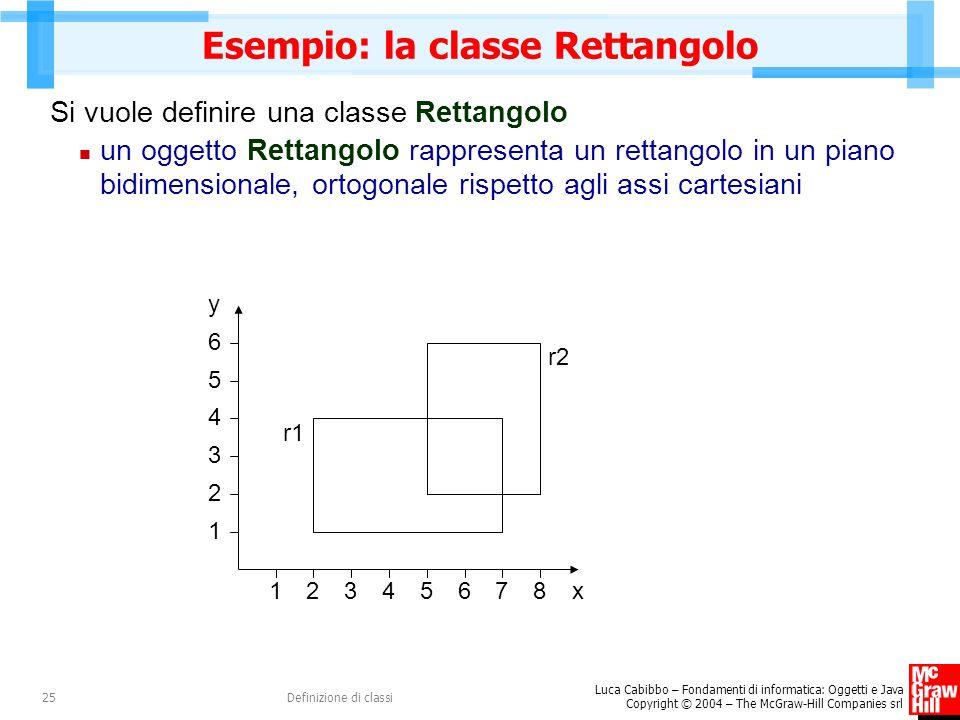 Esempio: la classe Rettangolo