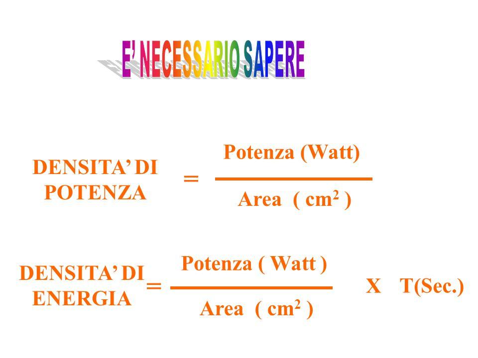 = = Potenza (Watt) DENSITA' DI POTENZA Area ( cm2 ) DENSITA' DI