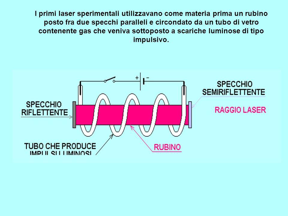 I primi laser sperimentali utilizzavano come materia prima un rubino posto fra due specchi paralleli e circondato da un tubo di vetro contenente gas che veniva sottoposto a scariche luminose di tipo impulsivo.