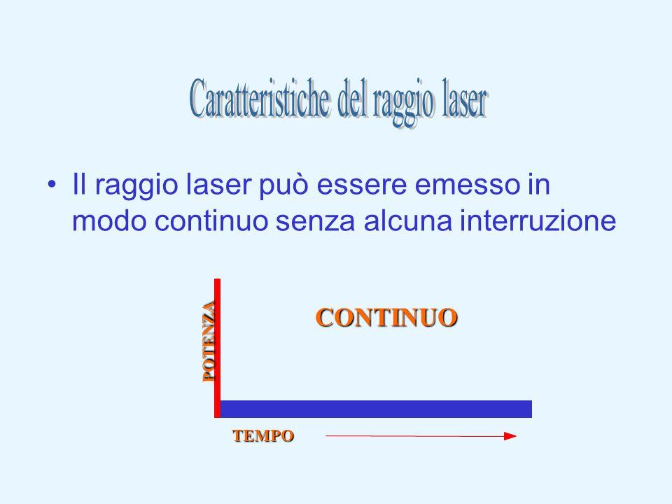Caratteristiche del raggio laser
