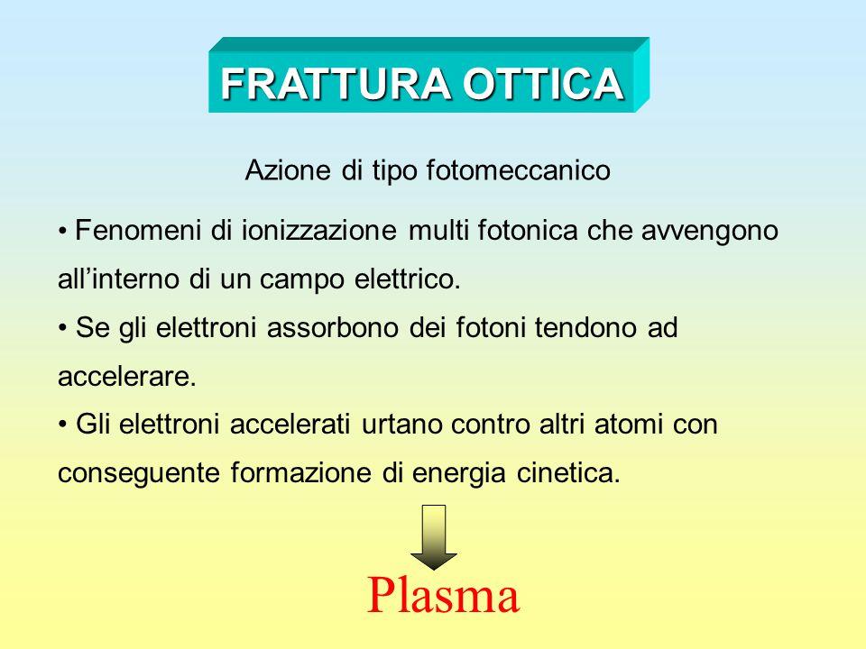 Azione di tipo fotomeccanico