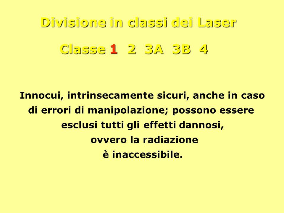 Divisione in classi dei Laser Classe 1 2 3A 3B 4