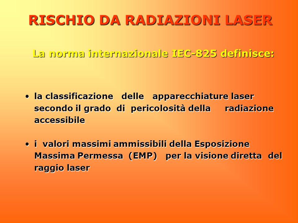 RISCHIO DA RADIAZIONI LASER La norma internazionale IEC-825 definisce: