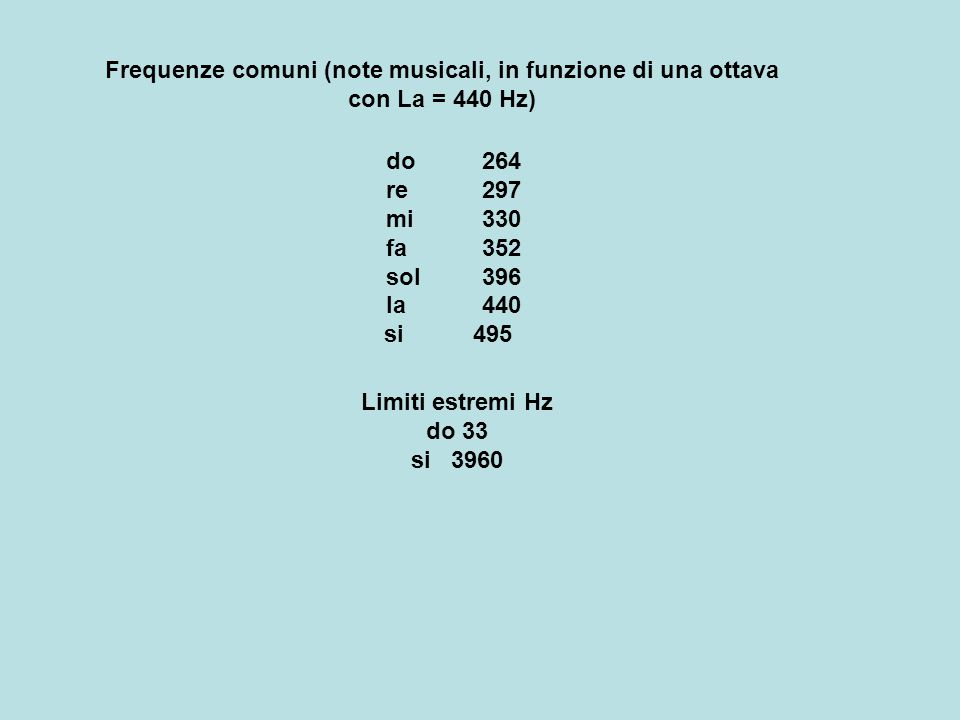 Frequenze comuni (note musicali, in funzione di una ottava con La = 440 Hz)
