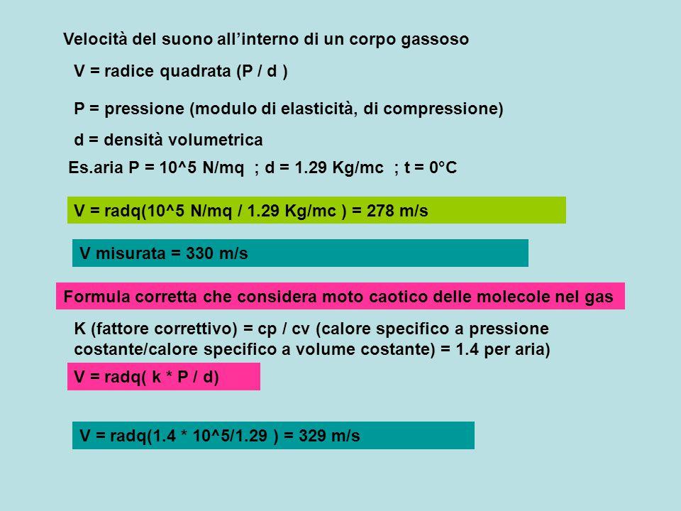 Velocità del suono all'interno di un corpo gassoso