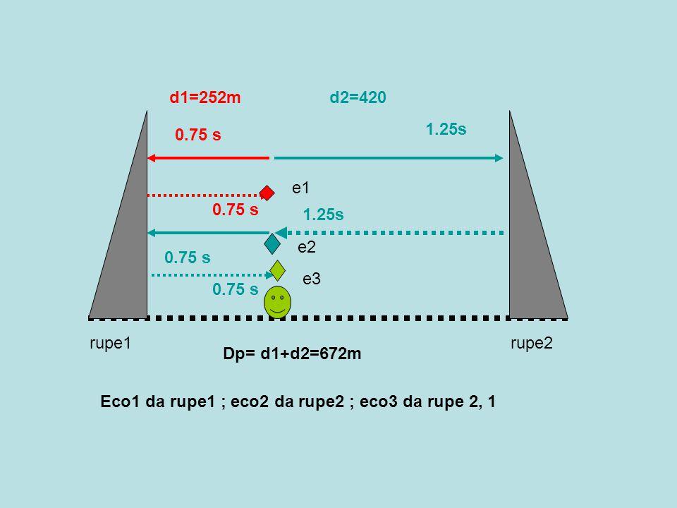 d1=252m d2=420. 1.25s. 0.75 s. e1. 0.75 s. 1.25s. e2. 0.75 s. e3. 0.75 s. rupe1. rupe2. Dp= d1+d2=672m.