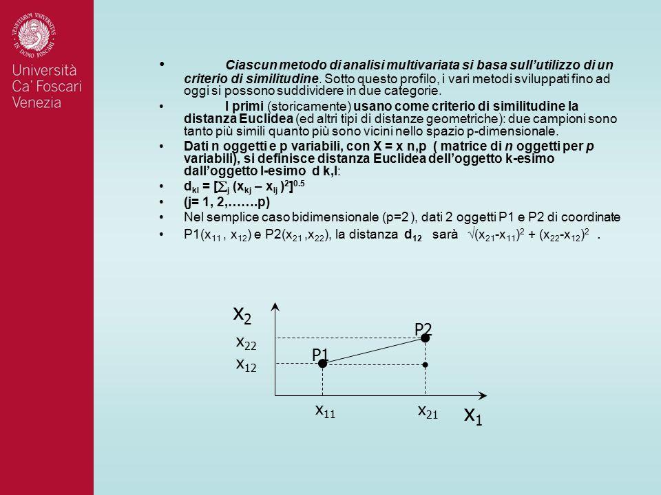 Ciascun metodo di analisi multivariata si basa sull'utilizzo di un criterio di similitudine. Sotto questo profilo, i vari metodi sviluppati fino ad oggi si possono suddividere in due categorie.